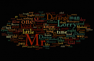 A Tale of Two Cities Wordle