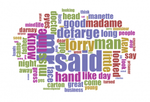 A Tale of Two Cities Voyant word cloud